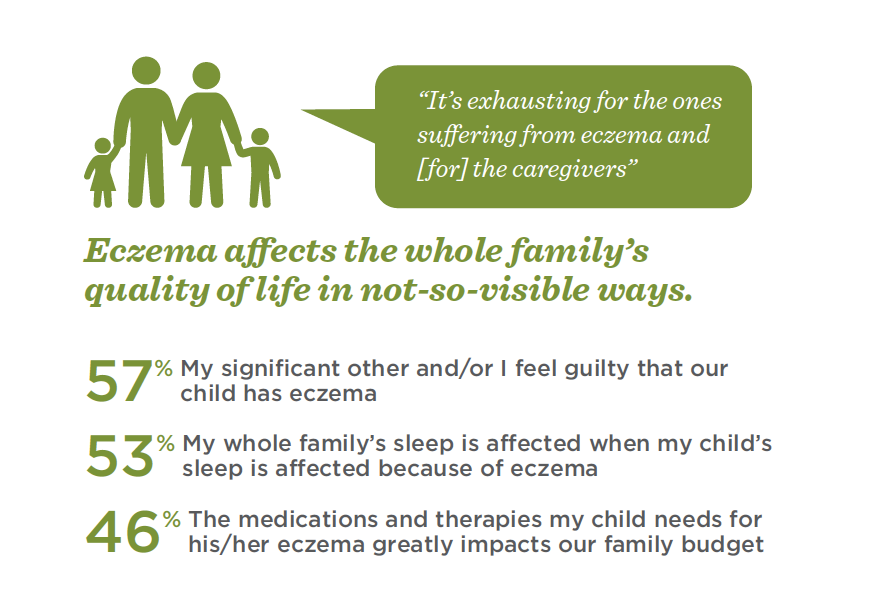 eczema in children affects the whole family