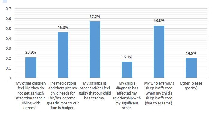 caregiver-survey-3