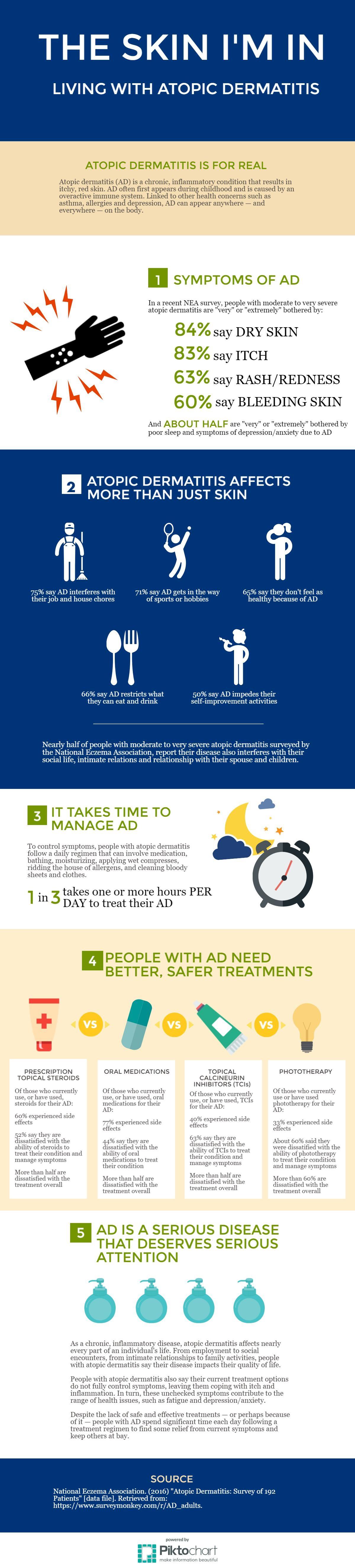 nea-ad-survey-infographic-updated