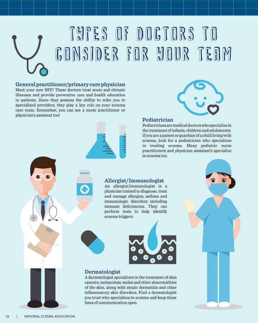 Squad Goals: Build Your Own Eczema Care Team | National Eczema