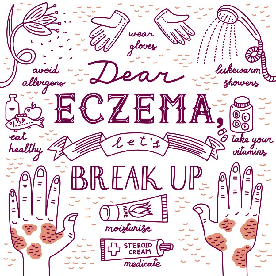 Open letter to eczema